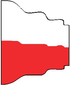 surowce z Polski